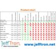 JEFFTRON MOSFET II