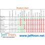 Kép 3/3 - JEFFTRON MOSFET II